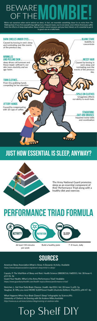 What happens when we're sleep deprived? We are pretty much Zombies. Read here to see the full benefits of putting your brain to work while you sleep. #sleep #productivity #motherhood