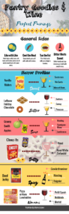Can you organize a wine pairing party exclusively from your pantry? Why yes, yes you can. #winepairings #pantry