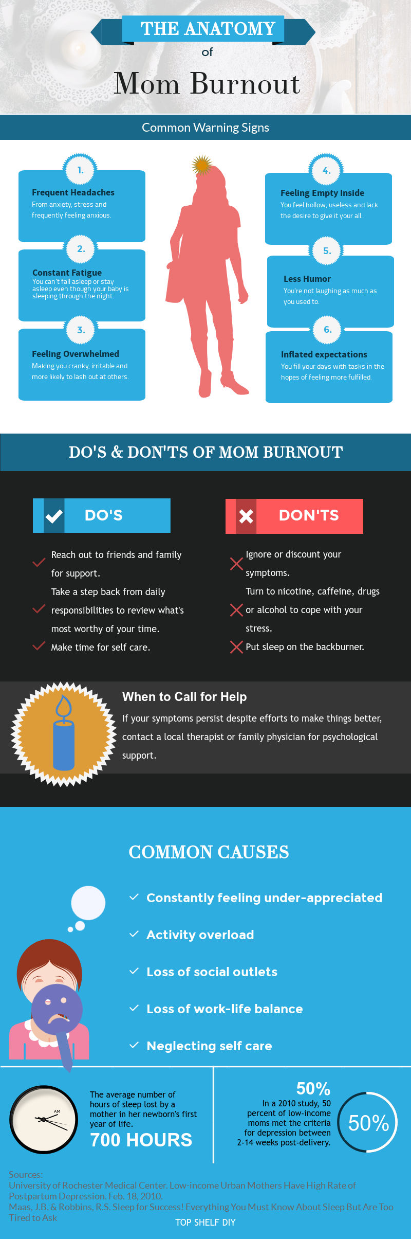 Taking care of your self is so hard to do when you are busy taking care of others. Here's how to recognize and stop Mom Burnout in its tracks. #burnout #depression #motherhood