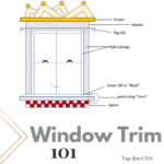 Get the 4-11 on installing Craftsman Trim before you rip out your old windows