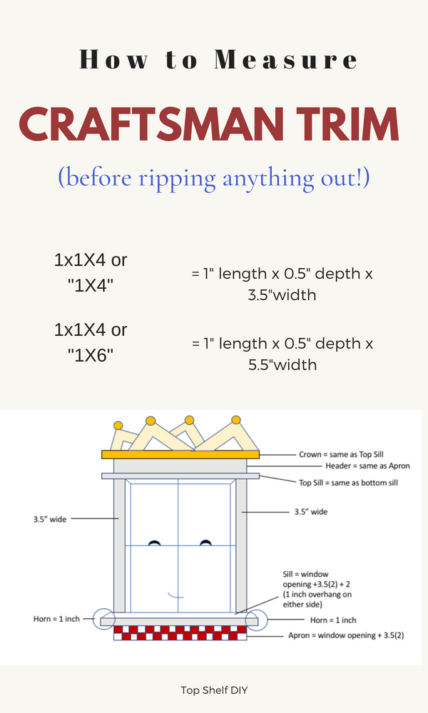 Craftsman Trim 101. How to calculate your cuts before leaving the house! #craftsmantrim #diycraftsman
