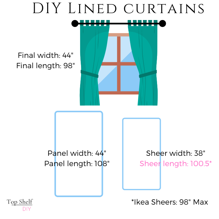 Ikea Hack: Budget Friendly DIY Lined Curtains | Ikea HILJA, Ikea KALKBRÄKEN, high end look, ikea curtain hack, pleated curtains, home décor, diy curtains