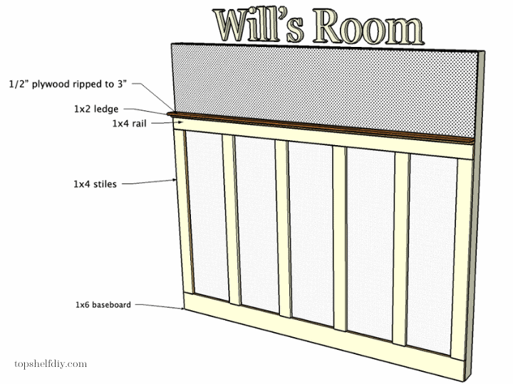 My second son's nursery transformation was simple: one feature wall and a can of white paint for the rest. Throw in some custom curtains and you've got yourself a winner. Get all the details here. Board and Batten wall included.
