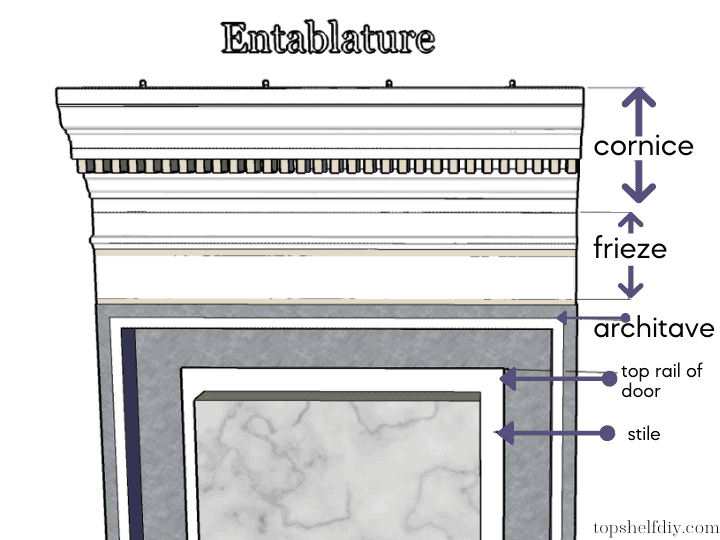 The architecture order of entablature.