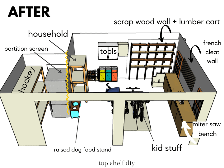 Our garage renovation plans. The plan is to upgrade our storage with DIY shelving, lumber carts, and storage which utilizes the 9-foot ceilings.